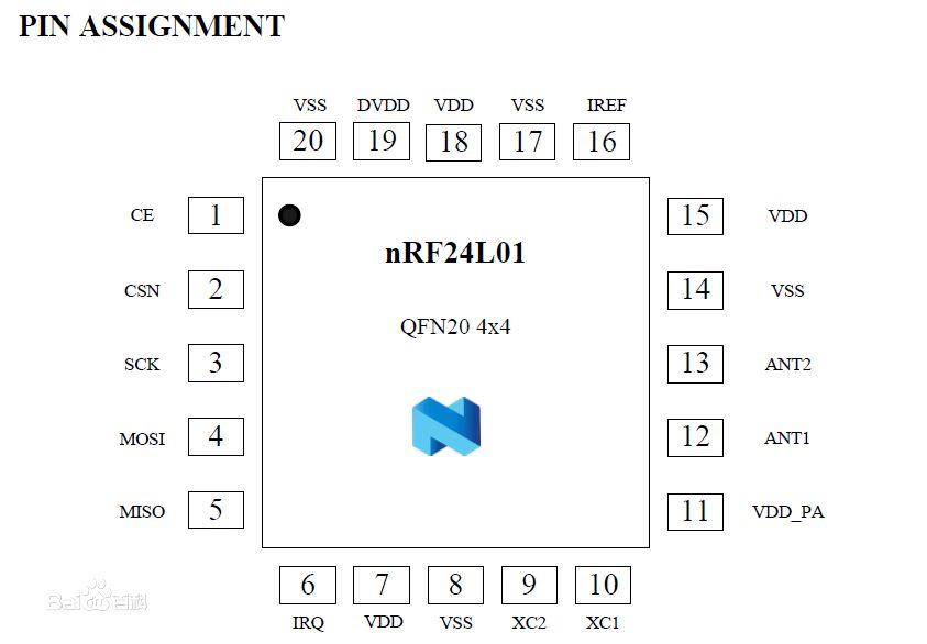 nrf24l01原理图 引脚定义 nrf24l01引脚定义 接线图 nrf24l01与5v