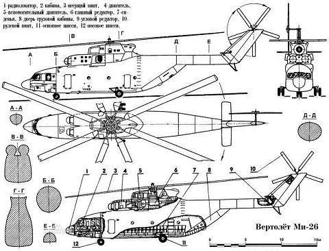 米-6重型运输直升机结构图