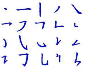 笔画(Strokes of a chinese character)是指汉字书写时不间断地一次