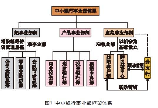 又称为多线性组织结构,职能制结构起源于本世纪初法约尔在其经营的