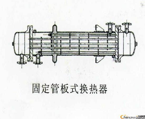 按照结构形式可分为:固定管板式换热器