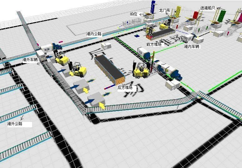港口物流(特殊形态下的综合物流体系)图片