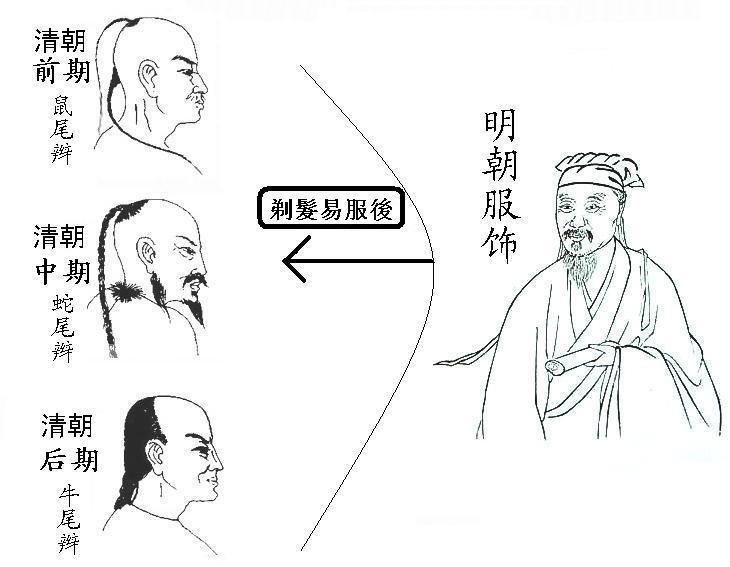 清朝发型图片