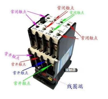 everlink 端子,螺钉连接,环形端子及快速接线方式  新款40~65a接触器