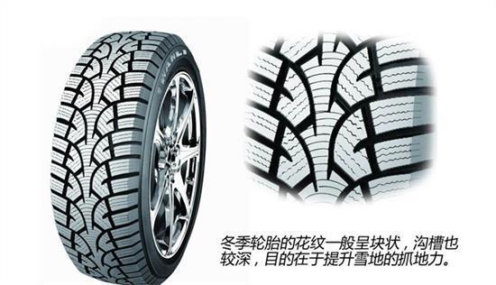 不同于普通或单导向轮胎,雪地胎具有不对称的方向性胎面花纹,雪地胎