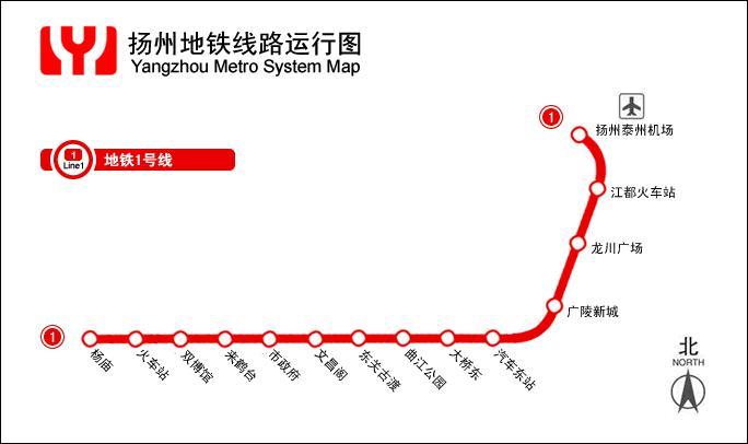 扬州地铁最新规划图,扬州地铁什么时候开始建设