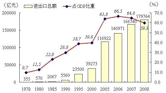 rd占gdp_从q3的河北经济数据来看rd反推gdp几乎正确