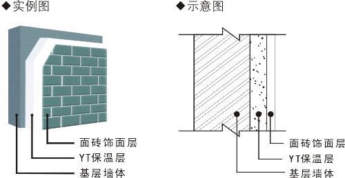 保温隔热_YT无机活性墙体保温隔热材料 - 搜狗百科