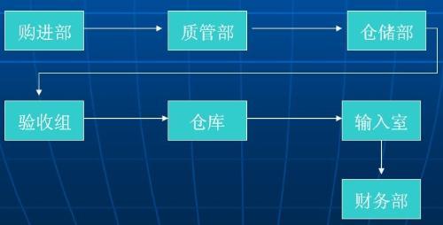 安徽华源医药_安徽华源医药公司 - 搜狗百科