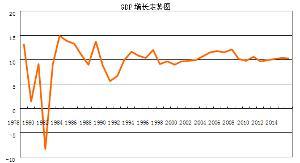 相对GDP_数据表明瓦努阿图投资入籍计划为其经济带来了极大繁荣
