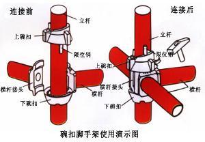 碗扣式脚手架工作原理