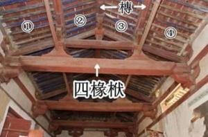 由柱、梁、檩、枋、斗拱等大木构件形成框架