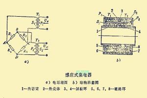 感應式集電器