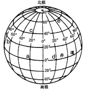 地球仪经纬度_经纬网(地理名词) - 搜狗百科