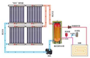 太阳能热水器供暖_太阳能供暖 - 搜狗百科