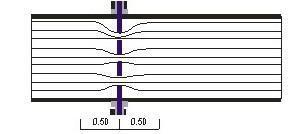 RC调整型流量计整流效果