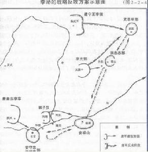 李泌的战略反攻方案示意图