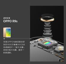 OPPO拍照技术(2012-2016)
