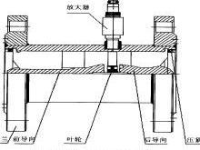 渦輪流量計結構