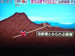 富士山脚下的活断层